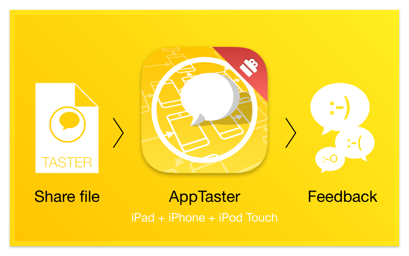 Test your Apps with AppTaster