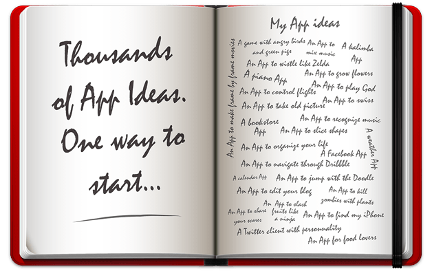 Features Overview Note iOS App Idea1 App Idea